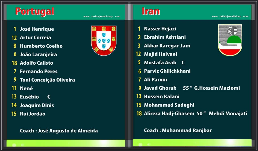 Portugal vs Iran 1972 Independence Cup squads